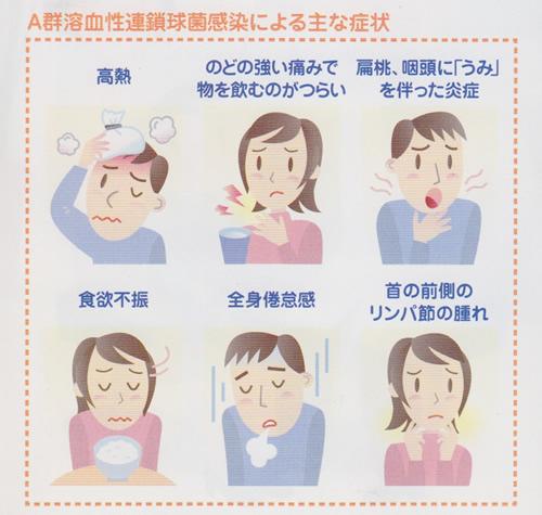 咽頭炎・扁桃炎   大田区 なつめ耳鼻咽喉科【公式】荏原町 馬込 ...